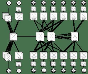 network_big-ams-ix-routers